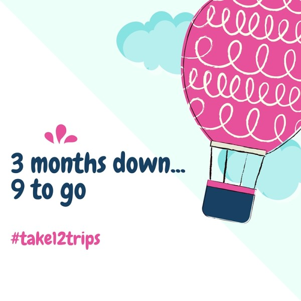 3 months down… 9 to go – #take12trips